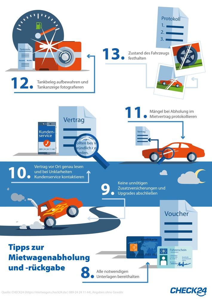 Mietwagenabholung und -rückgabe: Diese Tipps sollten Verbraucher beachten